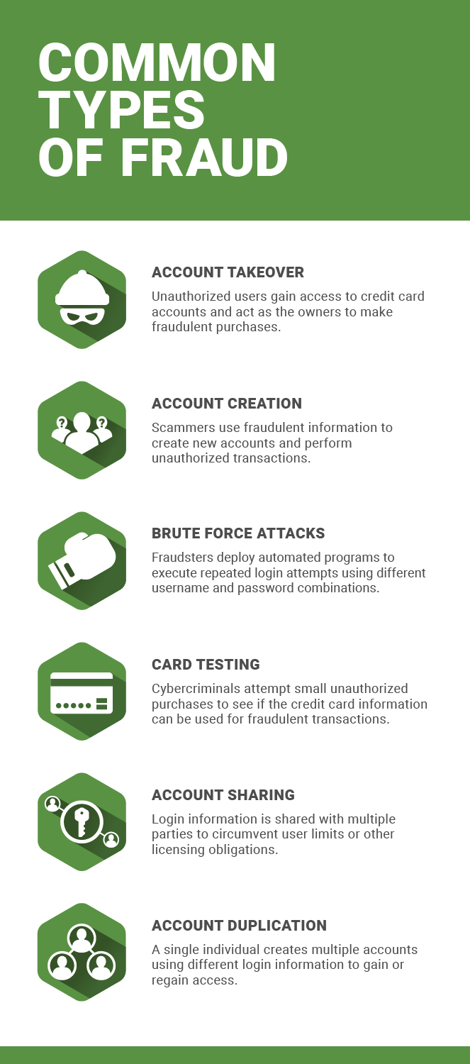 19-09-05-X Ways to prevent Credit Card Fraud in 2019-d01-01